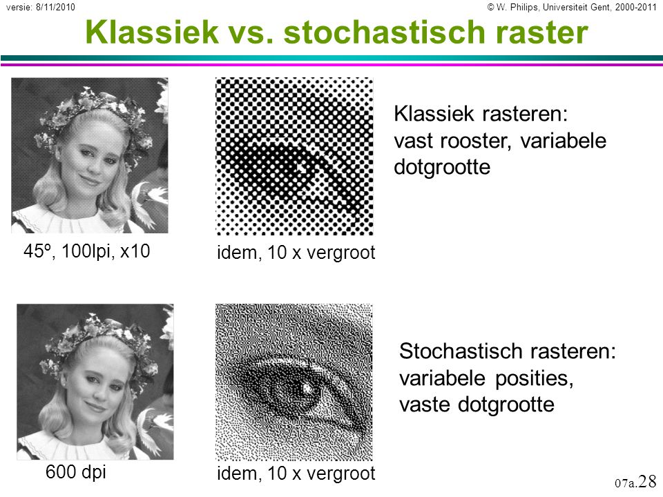 Klassiek vs. stochastisch raster