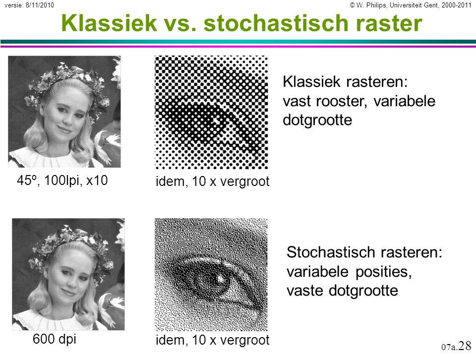 Klassiek vs. stochastisch raster