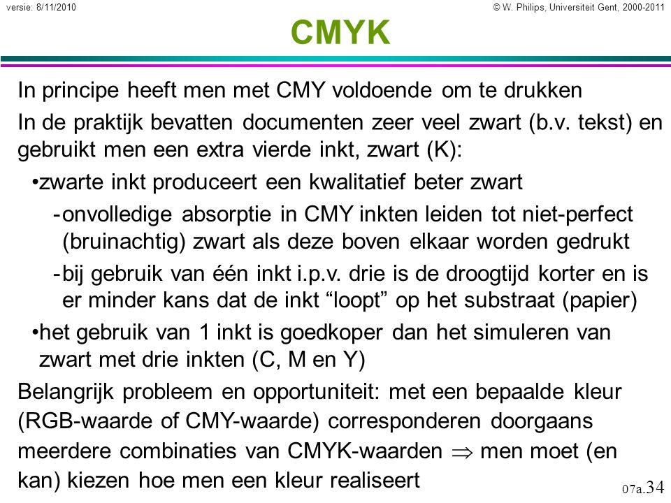 CMYK In principe heeft men met CMY voldoende om te drukken