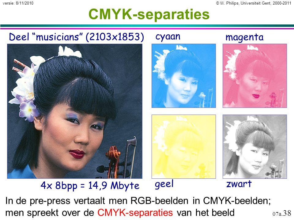 CMYK-separaties Deel musicians (2103x1853) cyaan magenta geel zwart
