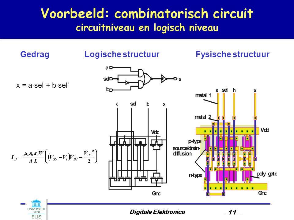 Voorbeeld: combinatorisch circuit circuitniveau en logisch niveau