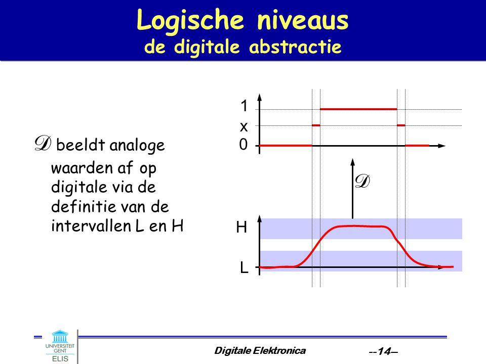 Logische niveaus de digitale abstractie
