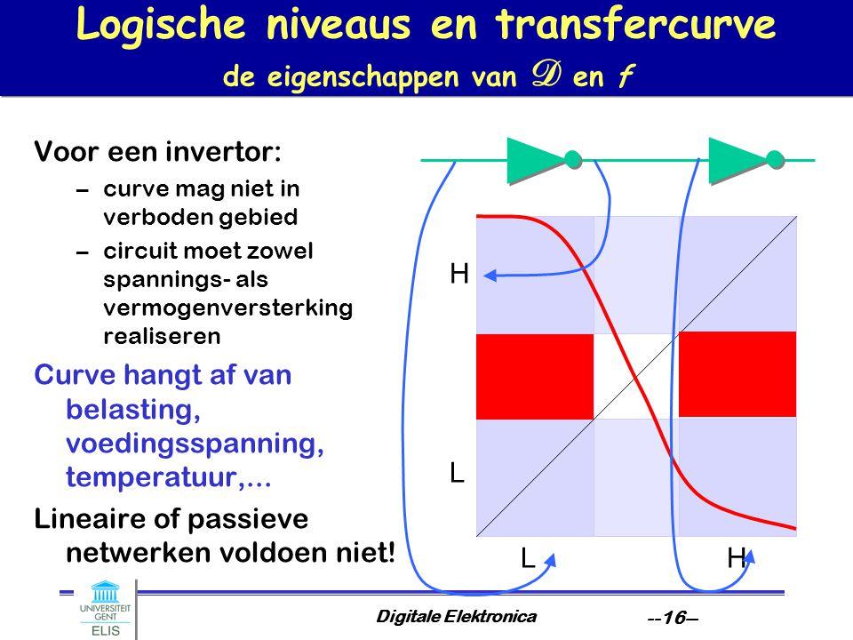 Logische niveaus en transfercurve de eigenschappen van D en f