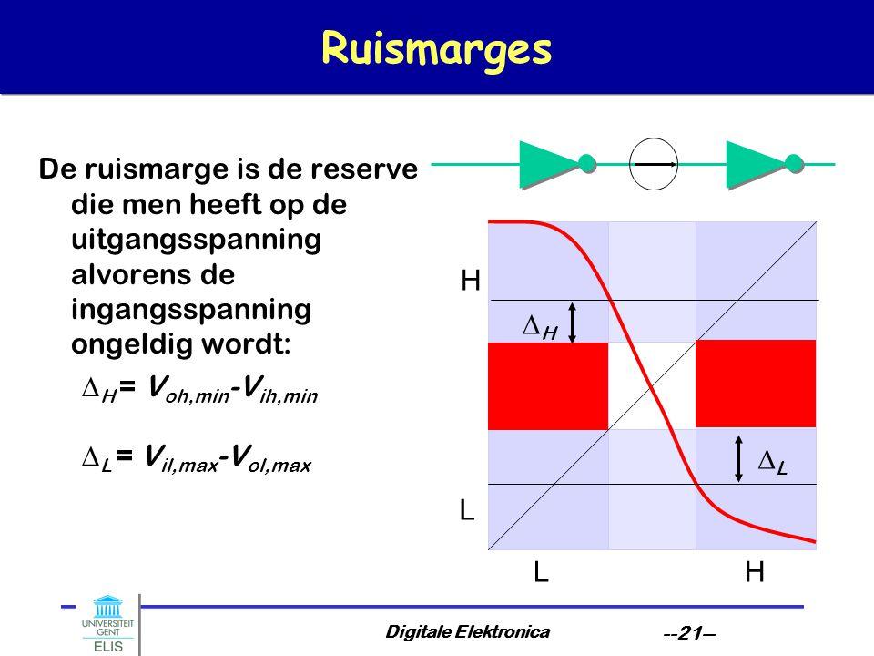 Ruismarges De ruismarge is de reserve die men heeft op de uitgangsspanning alvorens de ingangsspanning ongeldig wordt: