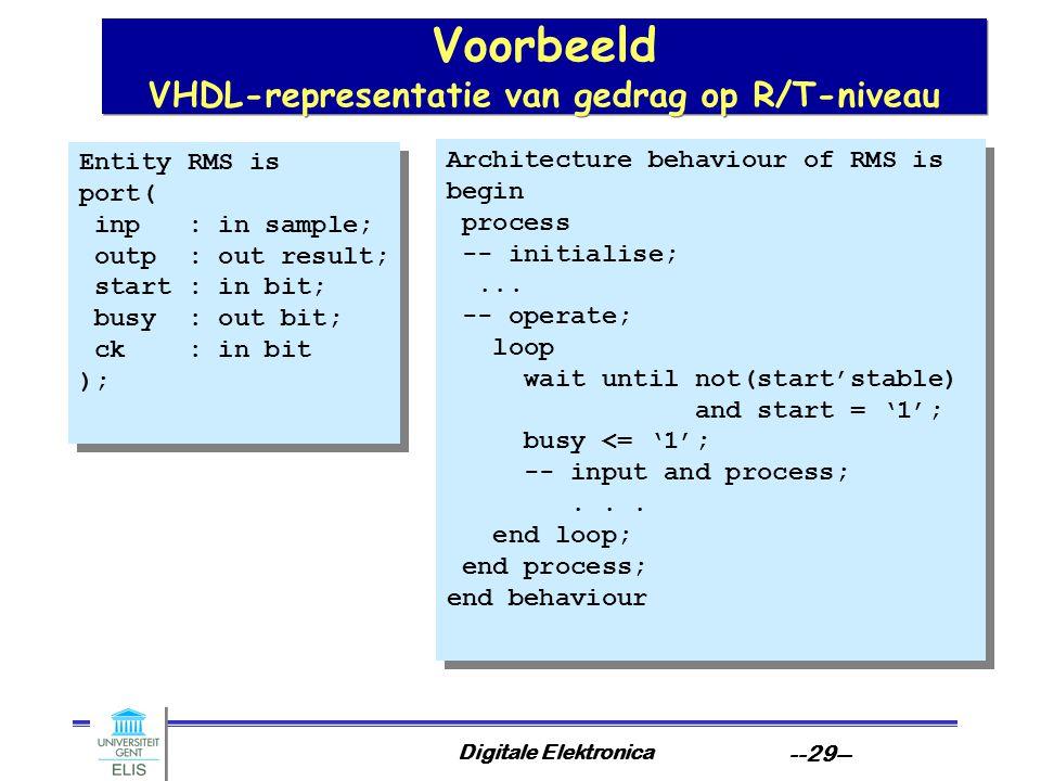 Voorbeeld VHDL-representatie van gedrag op R/T-niveau