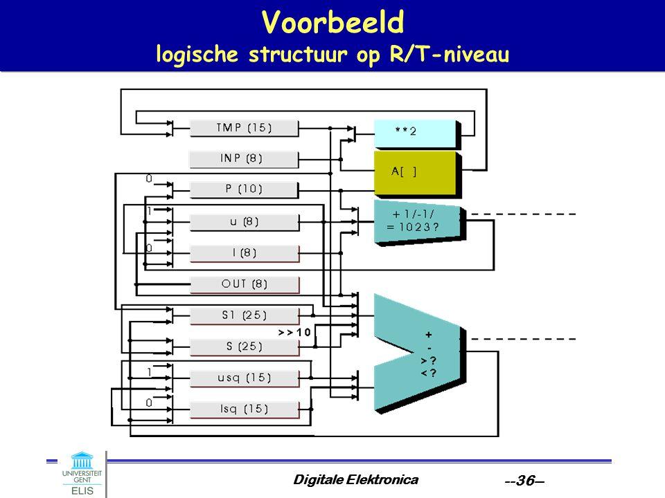 Voorbeeld logische structuur op R/T-niveau