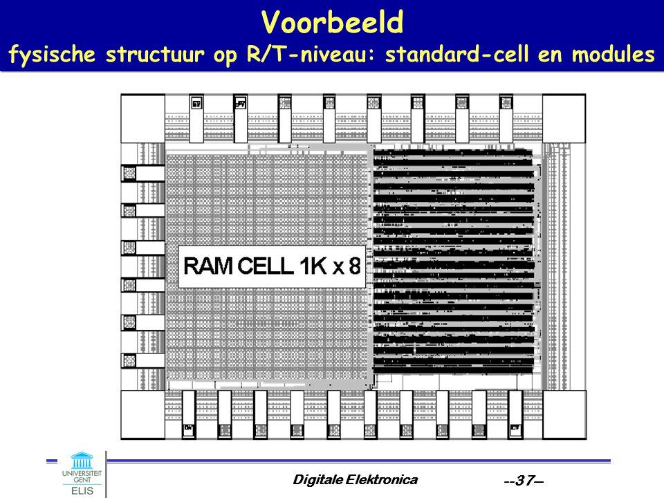Voorbeeld fysische structuur op R/T-niveau: standard-cell en modules