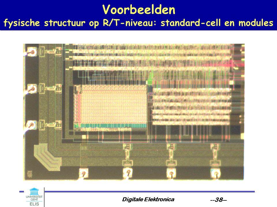 Voorbeelden fysische structuur op R/T-niveau: standard-cell en modules
