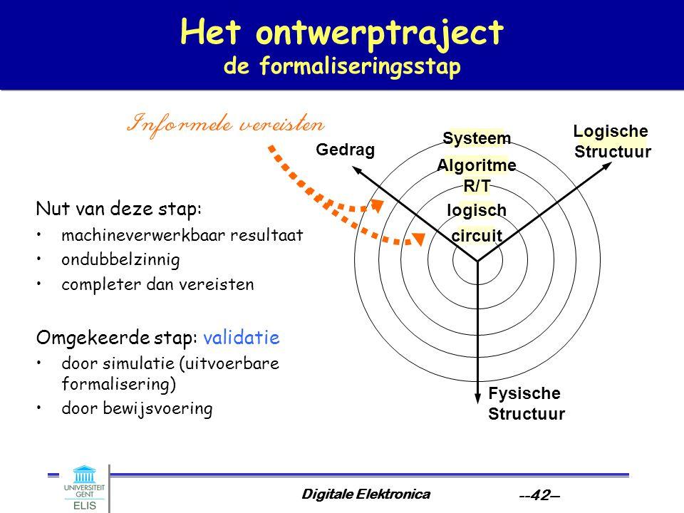 Het ontwerptraject de formaliseringsstap