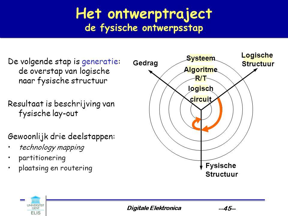 Het ontwerptraject de fysische ontwerpsstap