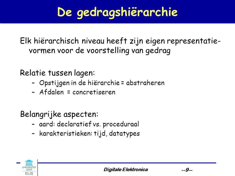 De gedragshiërarchie Elk hiërarchisch niveau heeft zijn eigen representatie-vormen voor de voorstelling van gedrag.
