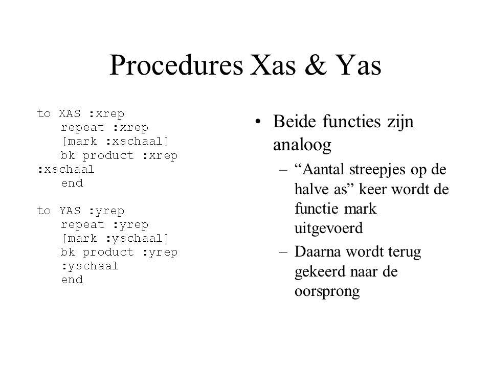 Procedures Xas & Yas Beide functies zijn analoog