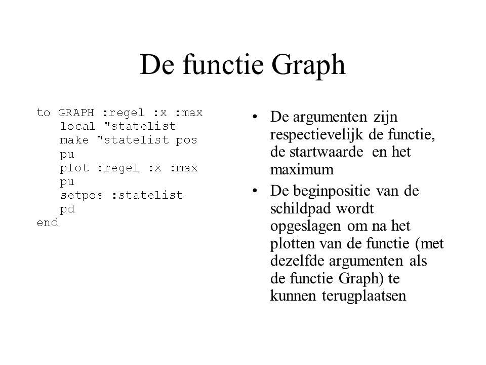 De functie Graph De argumenten zijn respectievelijk de functie, de startwaarde en het maximum.
