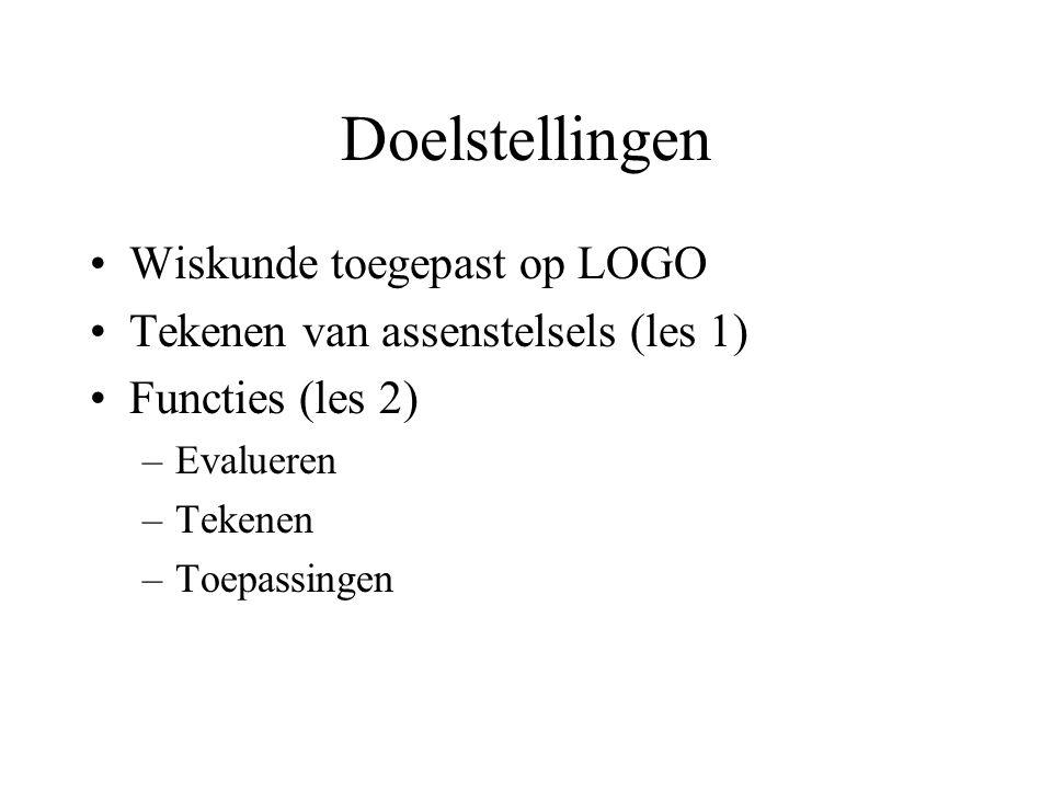 Doelstellingen Wiskunde toegepast op LOGO