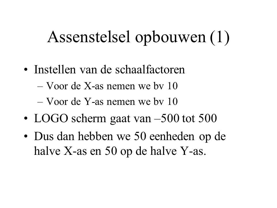 Assenstelsel opbouwen (1)