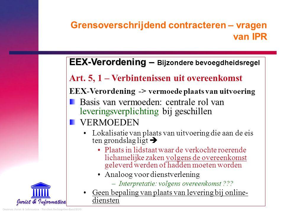 Grensoverschrijdend contracteren – vragen van IPR