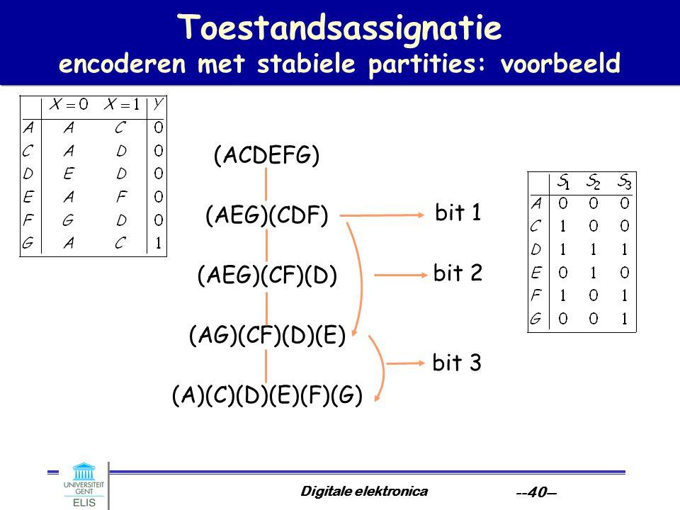 Toestandsassignatie encoderen met stabiele partities: voorbeeld