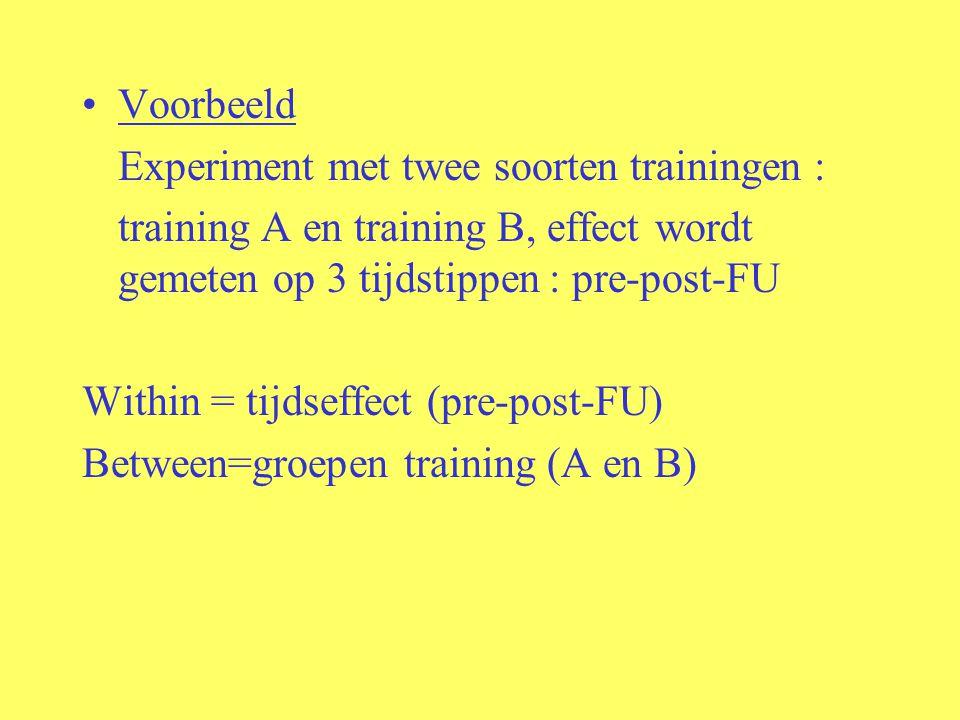 Voorbeeld Experiment met twee soorten trainingen : training A en training B, effect wordt gemeten op 3 tijdstippen : pre-post-FU.