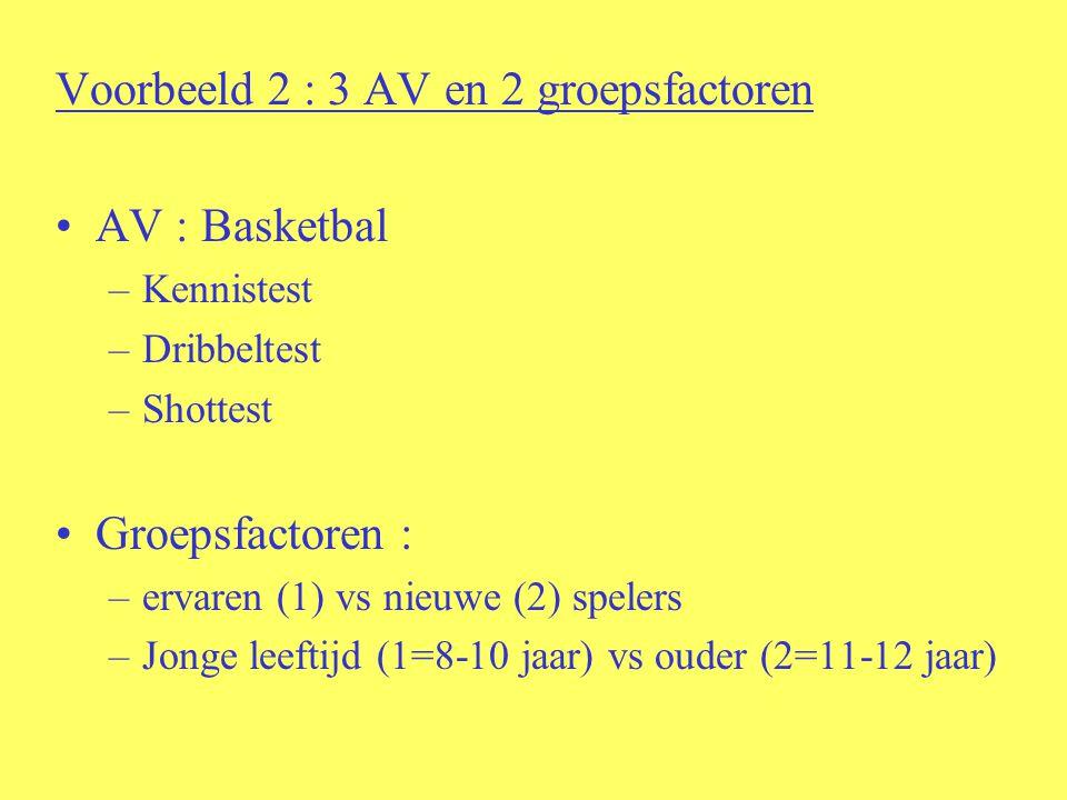 Voorbeeld 2 : 3 AV en 2 groepsfactoren AV : Basketbal