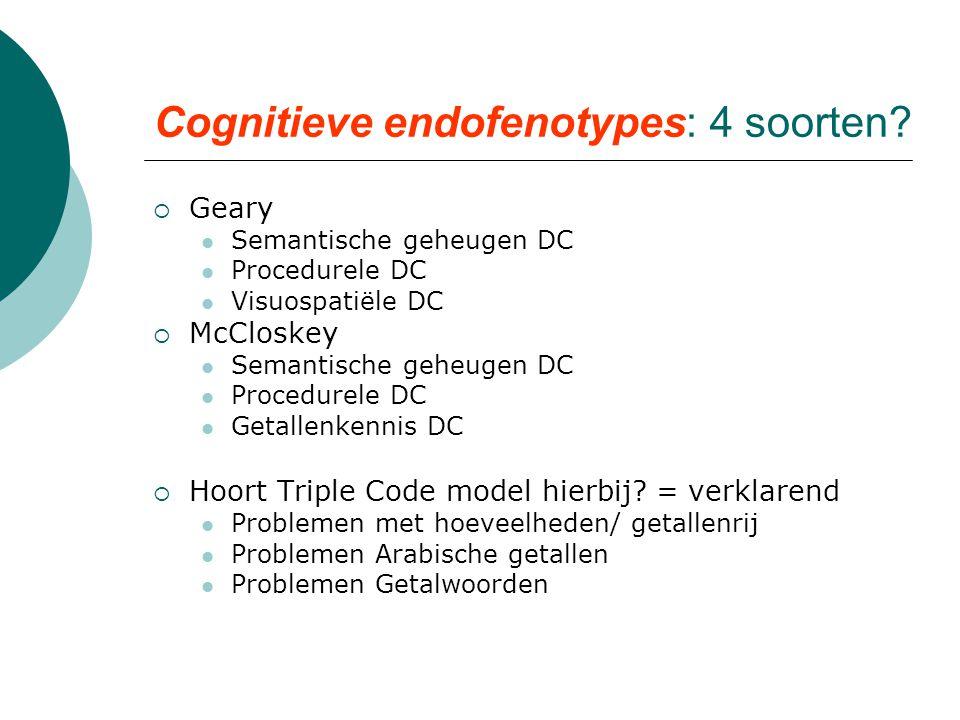 Cognitieve endofenotypes: 4 soorten