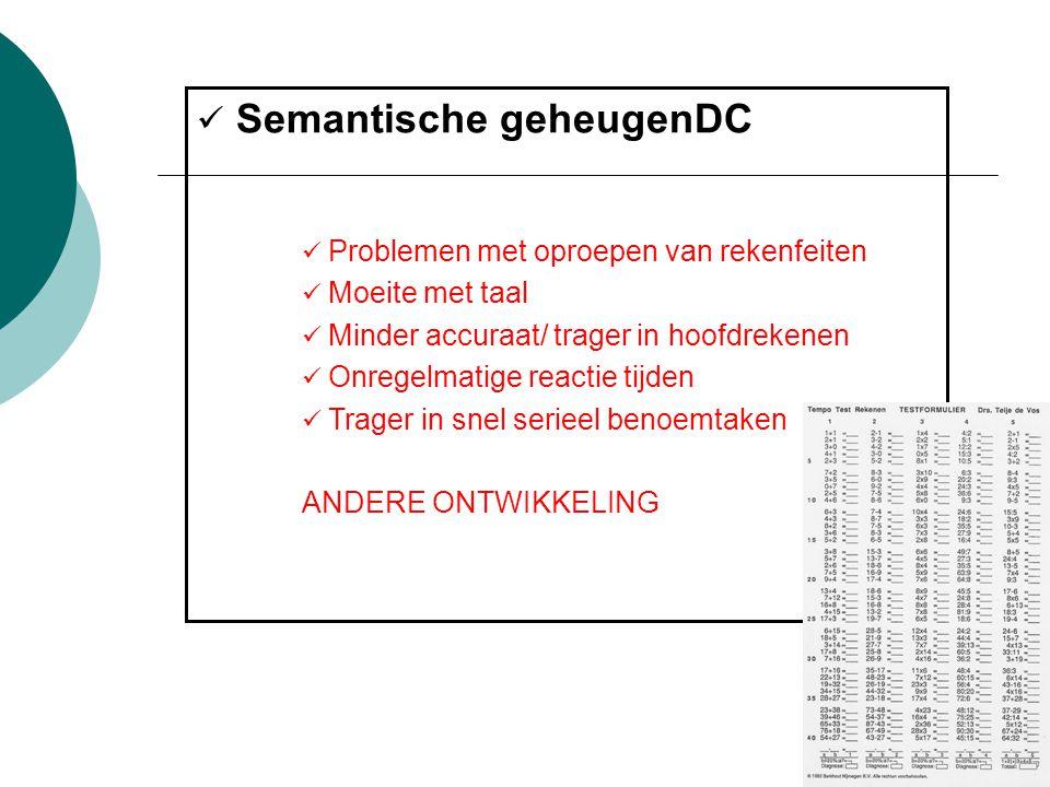 Semantische geheugenDC
