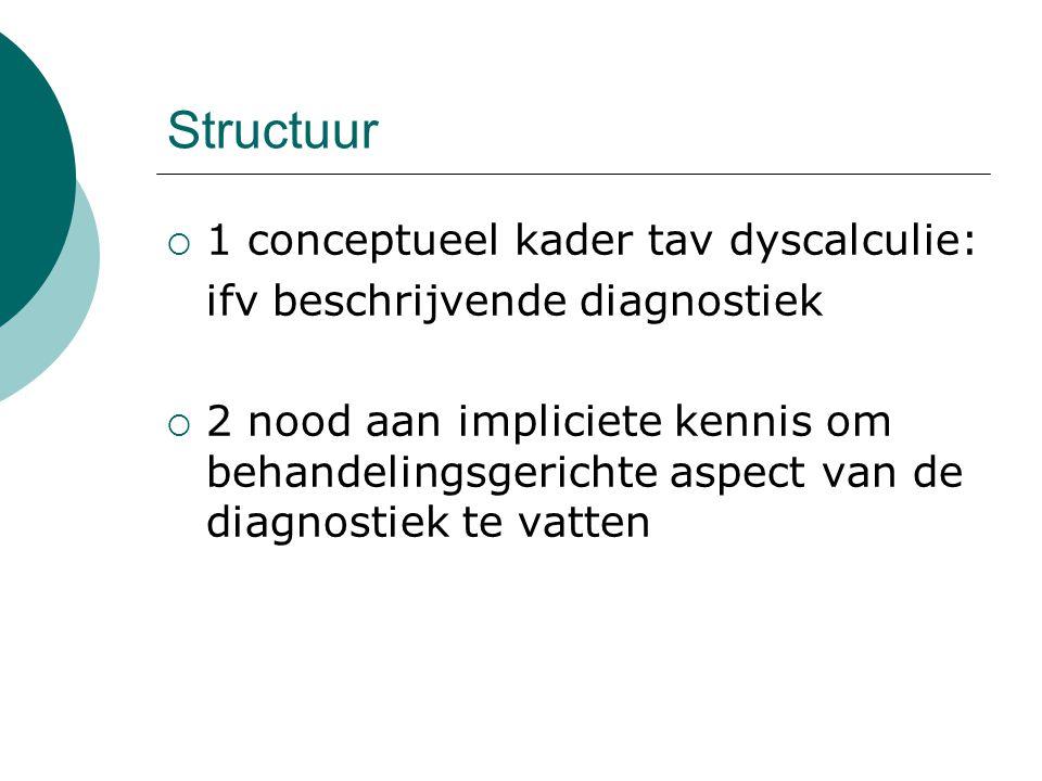 Structuur 1 conceptueel kader tav dyscalculie: