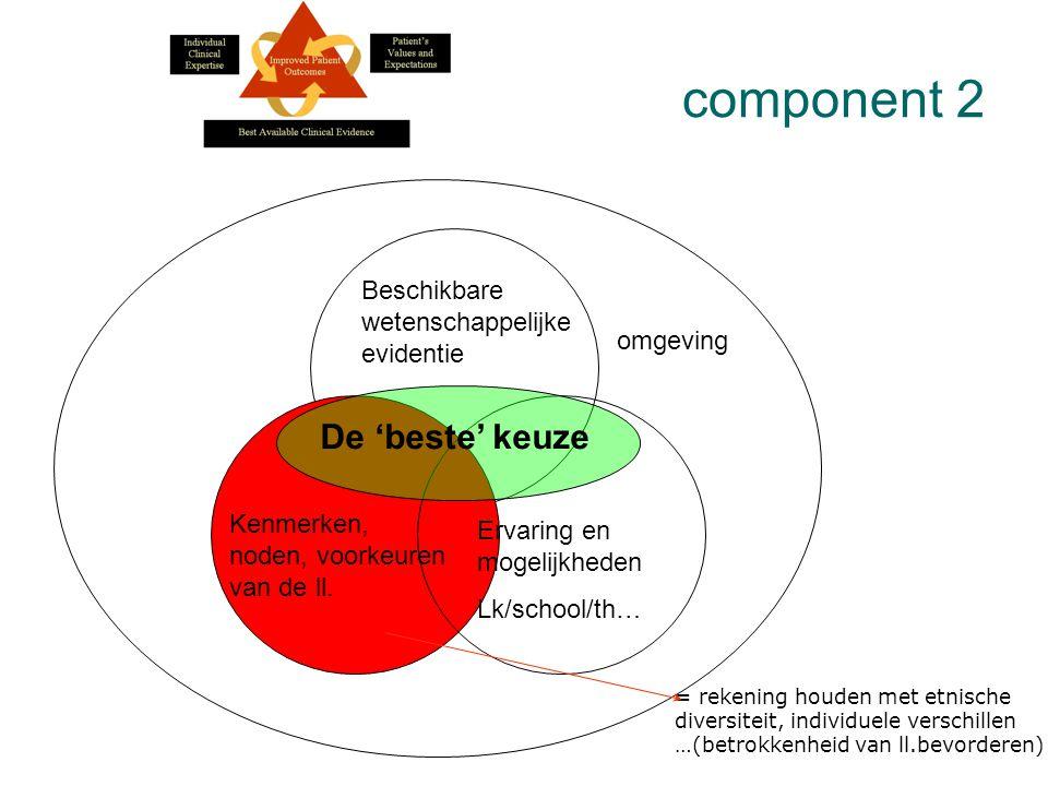 component 2 De 'beste' keuze Beschikbare wetenschappelijke evidentie