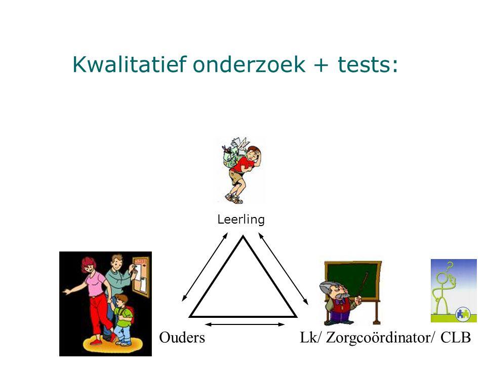 Lk/ Zorgcoördinator/ CLB