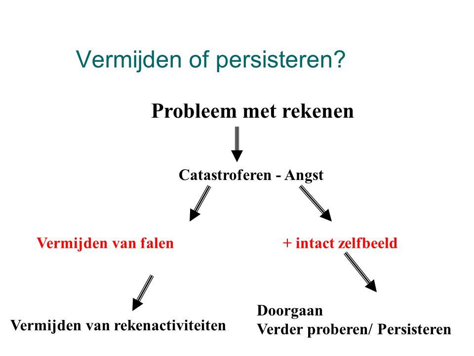 Vermijden of persisteren