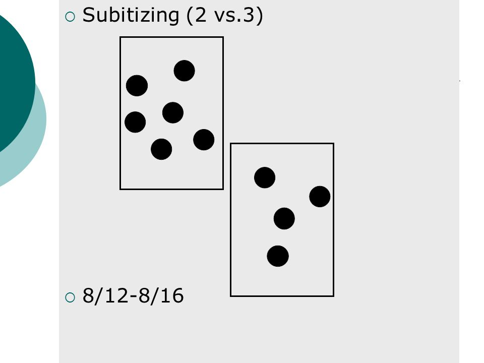 Subitizing (2 vs.3) 8/12-8/16