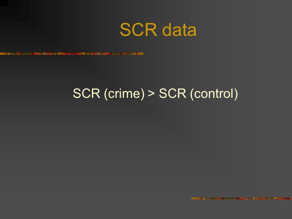 SCR (crime) > SCR (control)