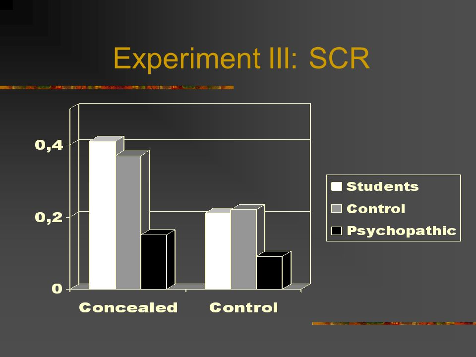Experiment III: SCR