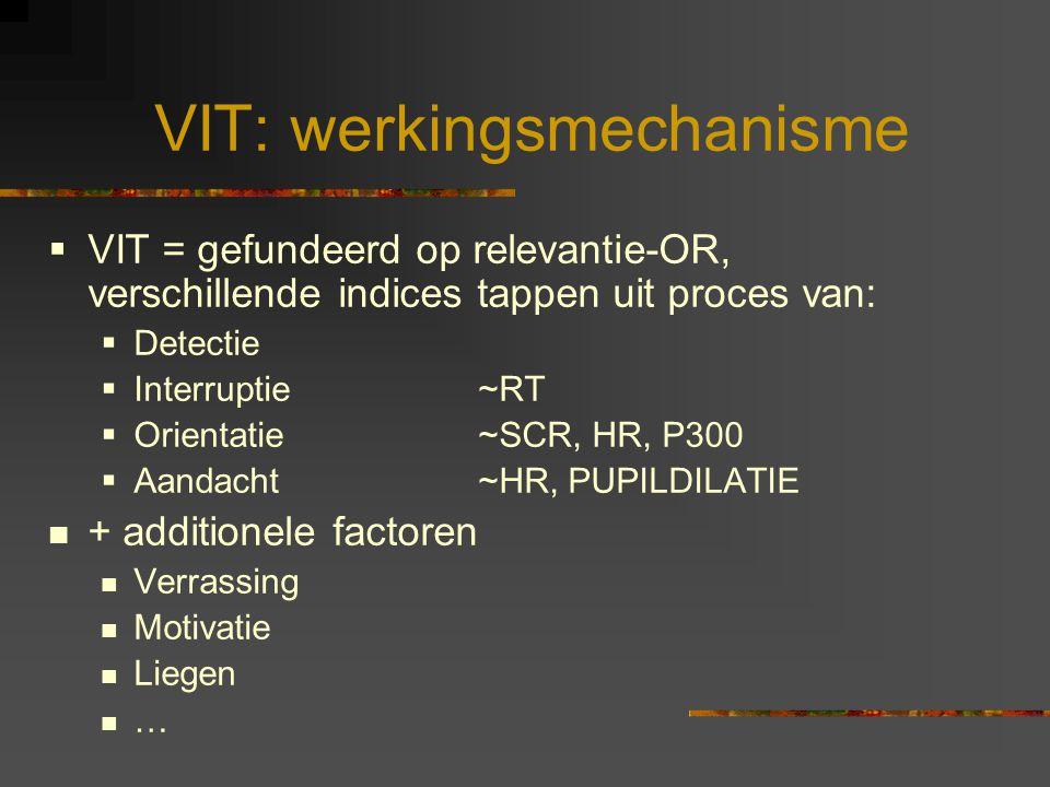 VIT: werkingsmechanisme