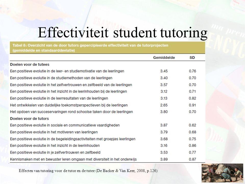 Effectiviteit student tutoring
