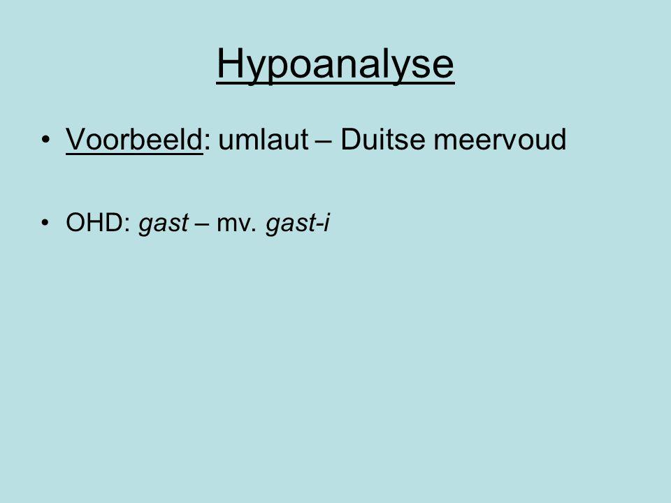 Hypoanalyse Voorbeeld: umlaut – Duitse meervoud OHD: gast – mv. gast-i