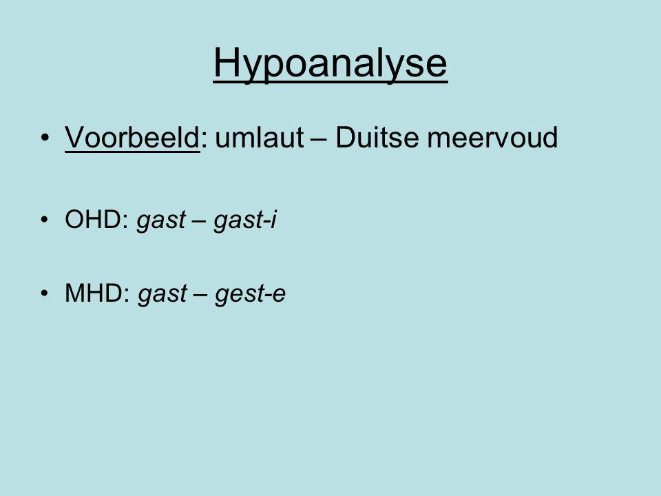 Hypoanalyse Voorbeeld: umlaut – Duitse meervoud OHD: gast – gast-i