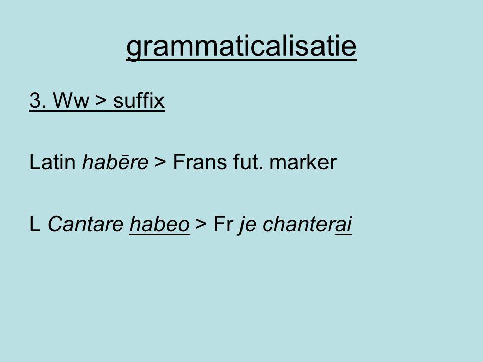 grammaticalisatie 3. Ww > suffix