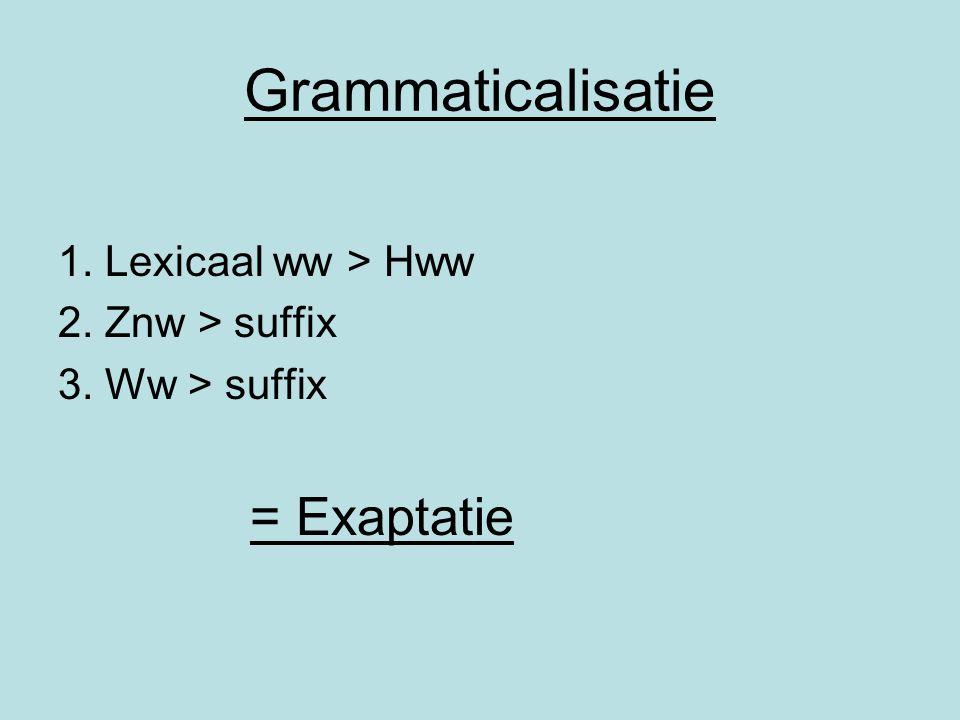 Grammaticalisatie 1. Lexicaal ww > Hww 2. Znw > suffix