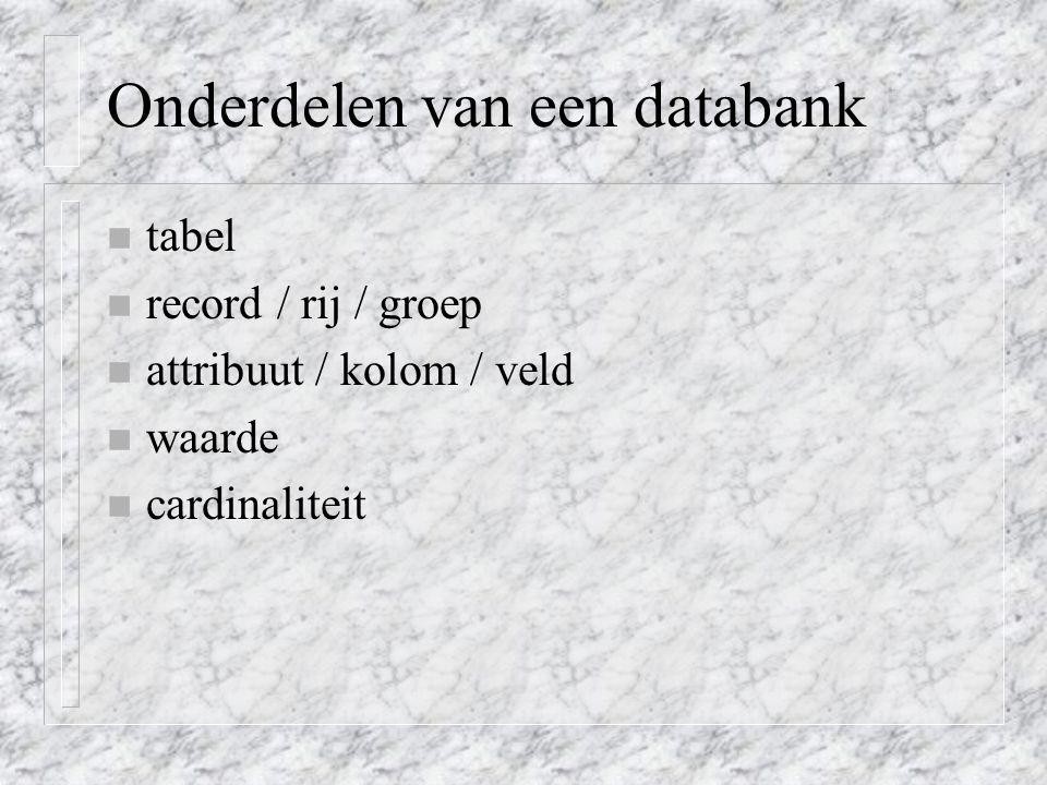 Onderdelen van een databank