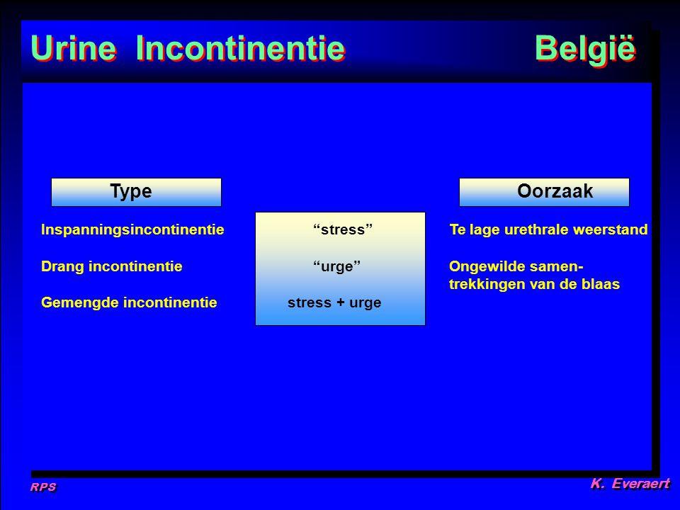Urine Incontinentie België Type Oorzaak