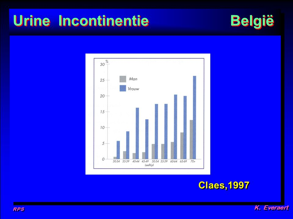RPS K. Everaert Urine Incontinentie België P1 Claes,1997