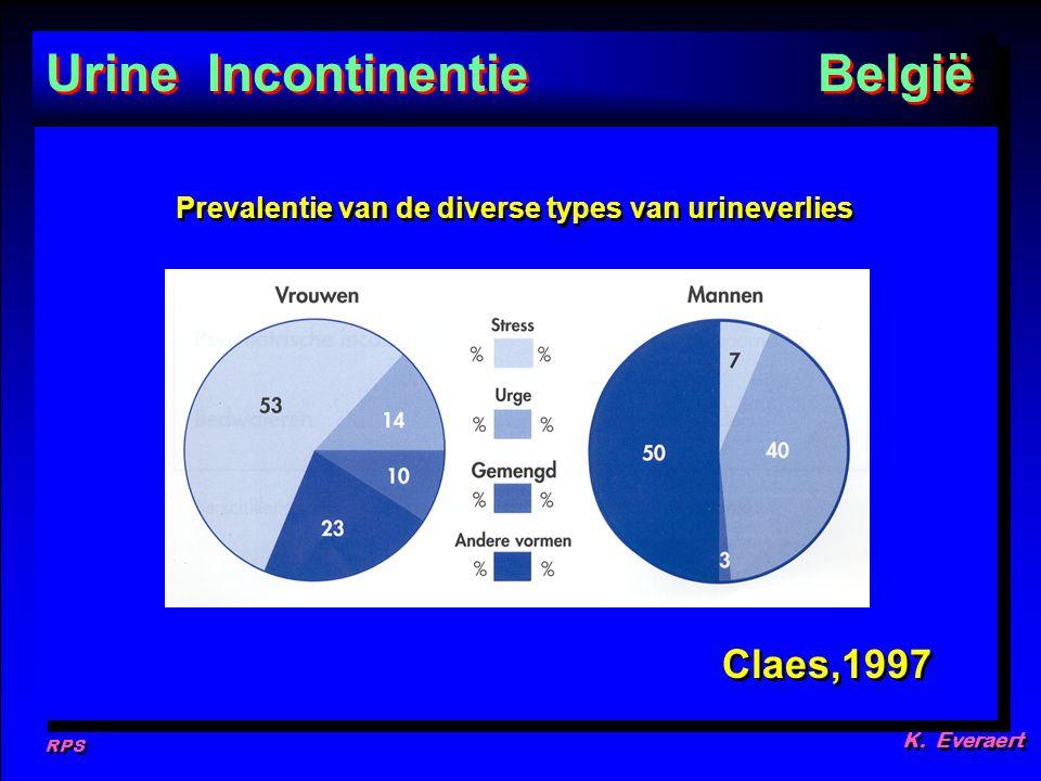 Urine Incontinentie België Claes,1997