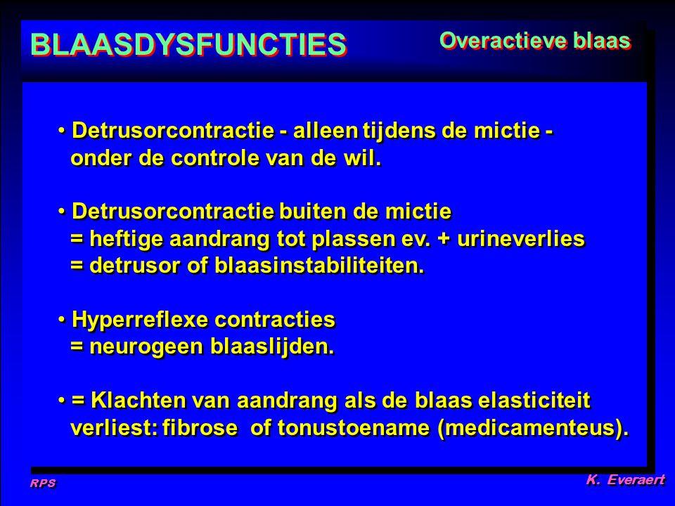 BLAASDYSFUNCTIES Overactieve blaas