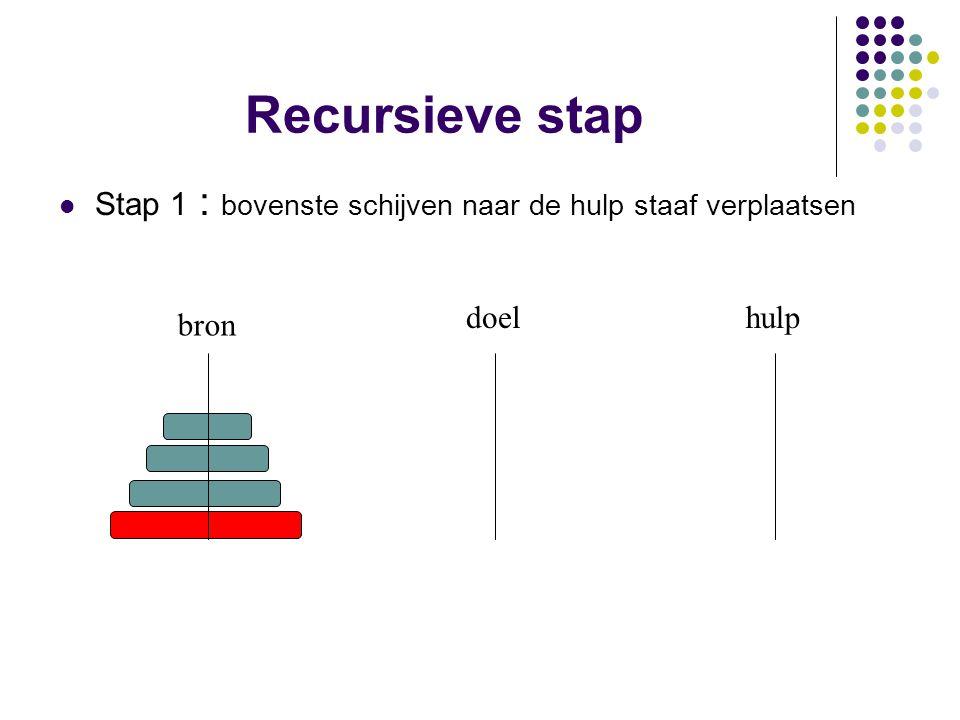 Recursieve stap Stap 1 : bovenste schijven naar de hulp staaf verplaatsen doel hulp bron