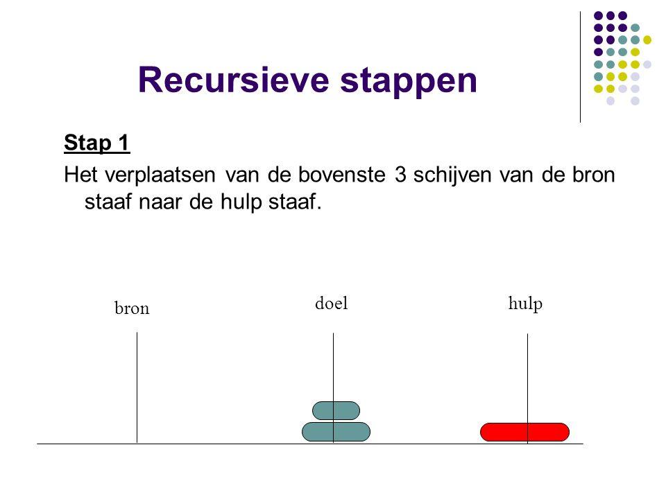 Recursieve stappen Stap 1