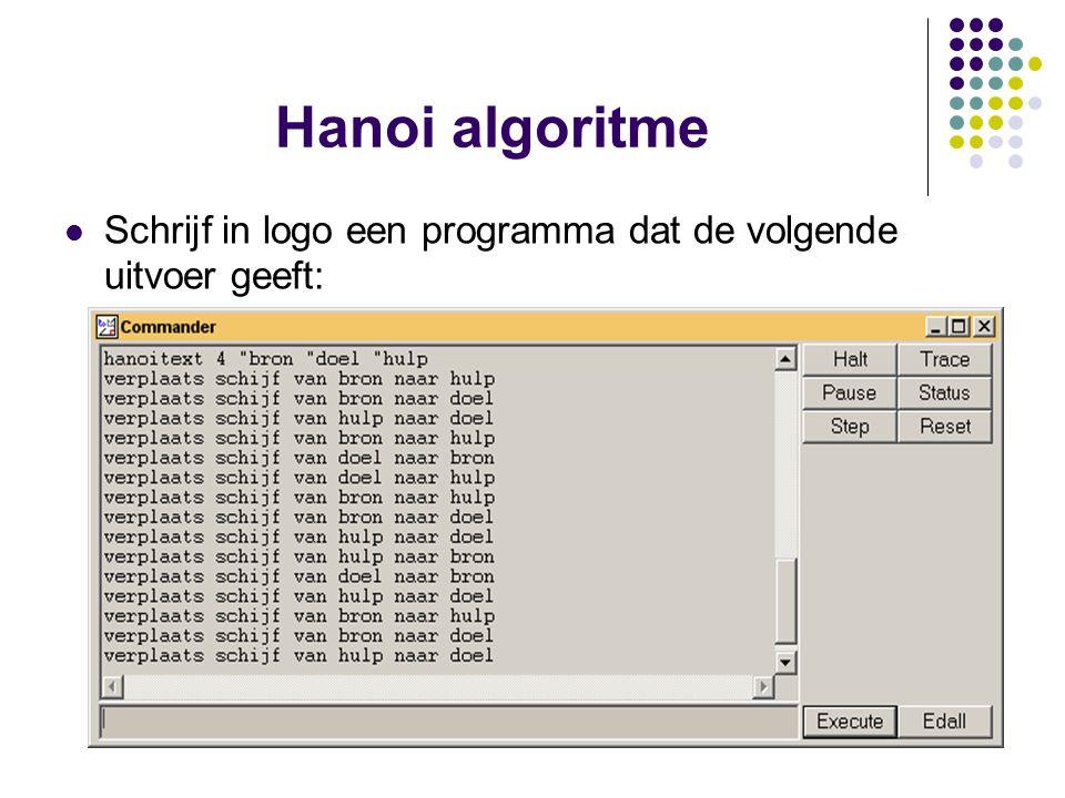 Hanoi algoritme Schrijf in logo een programma dat de volgende uitvoer geeft: