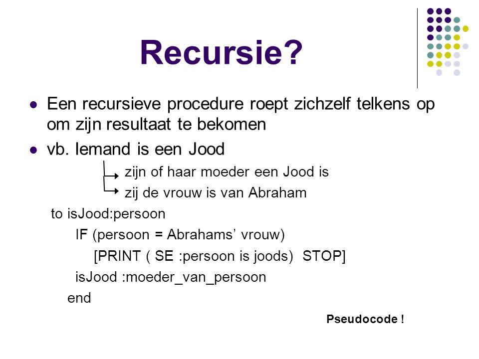 Recursie Een recursieve procedure roept zichzelf telkens op om zijn resultaat te bekomen. vb. Iemand is een Jood.