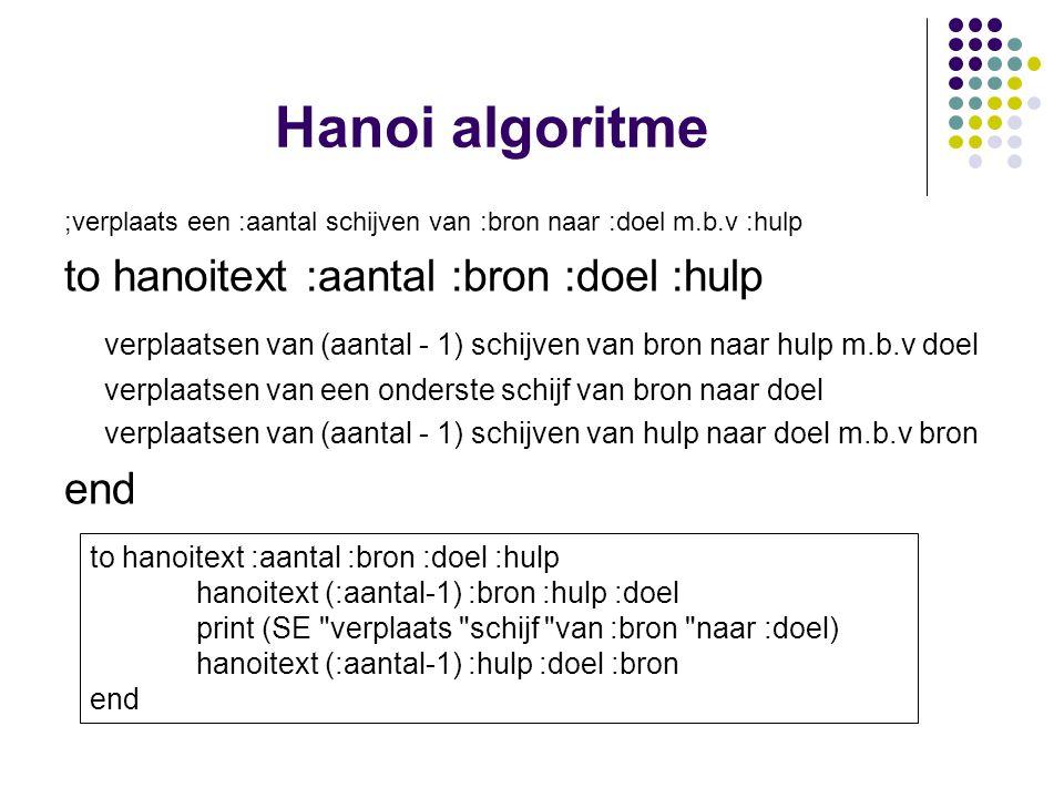 Hanoi algoritme to hanoitext :aantal :bron :doel :hulp