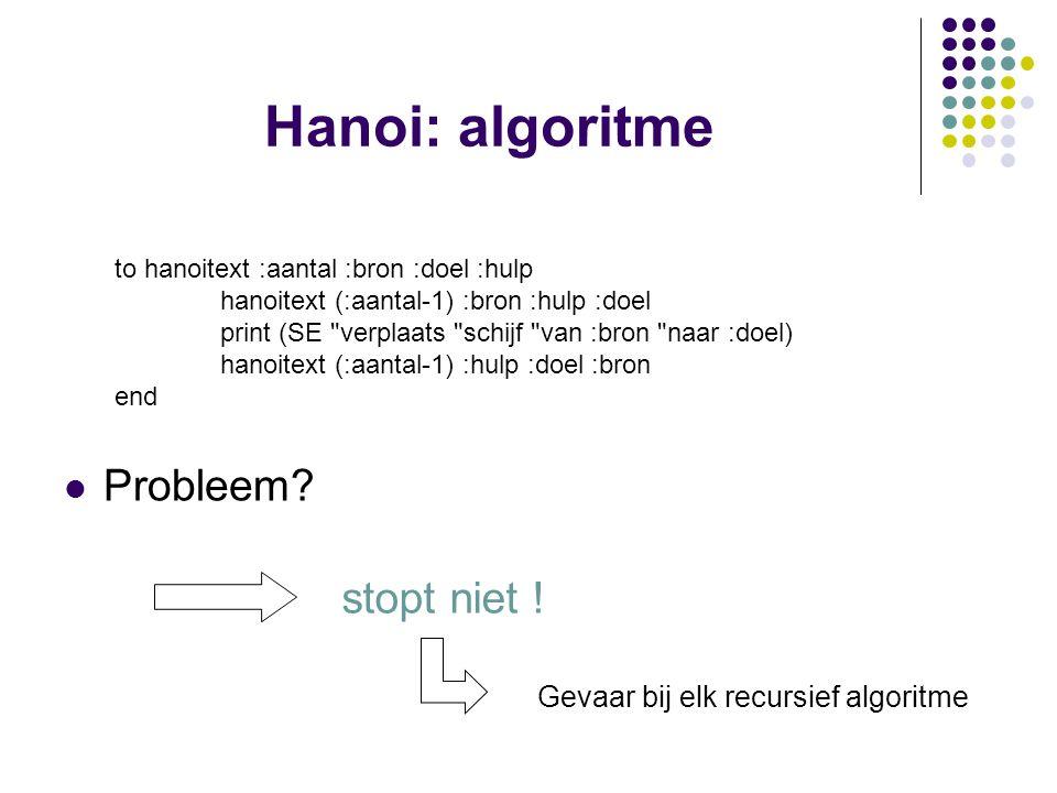 Gevaar bij elk recursief algoritme