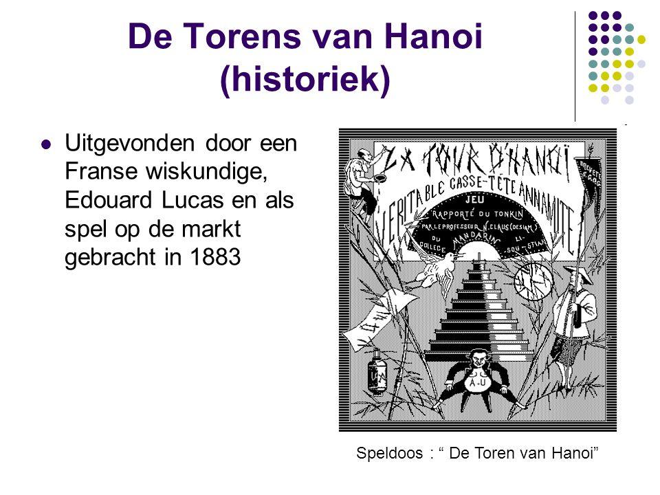 De Torens van Hanoi (historiek)